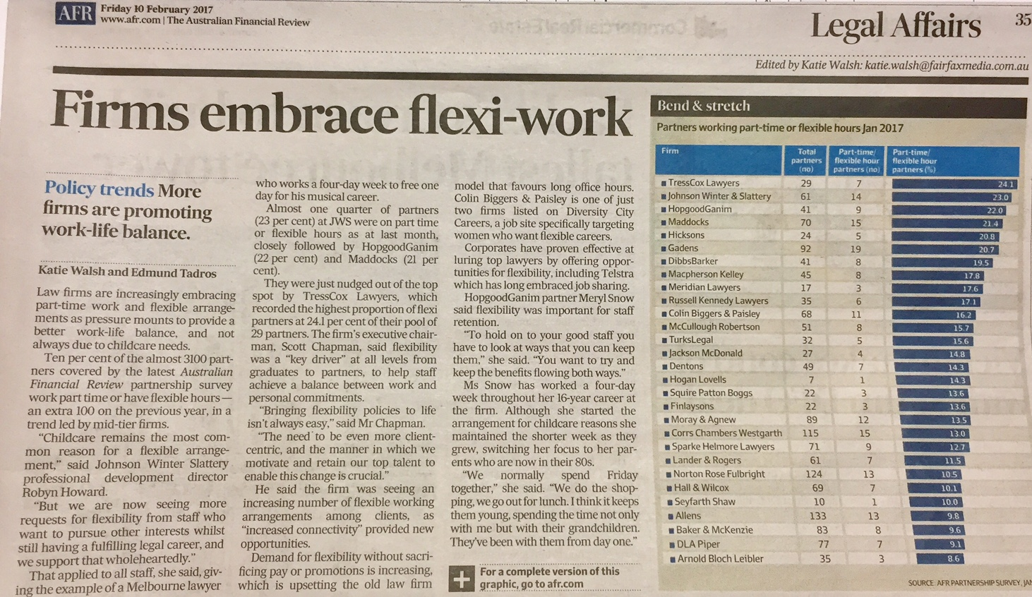 flexi work article